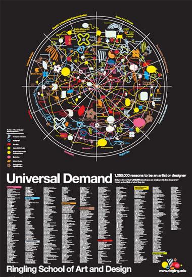 universl_demand.jpg